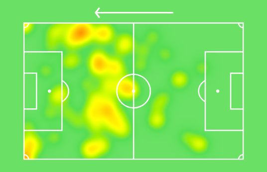 Eriksen Heat Map Denmark Ireland Qualifiers World Cup 2018