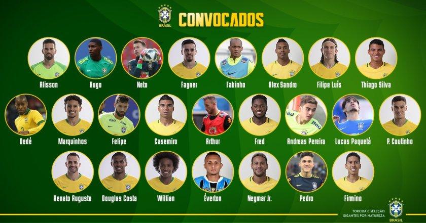 Convocação Brasil